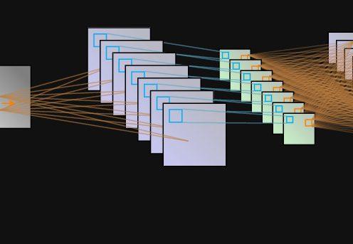 Inhouse-Schulung Maschinelles Lernen